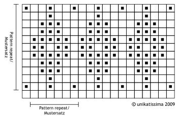 Bildergebnis Fur Geometrische Muster Mosaik